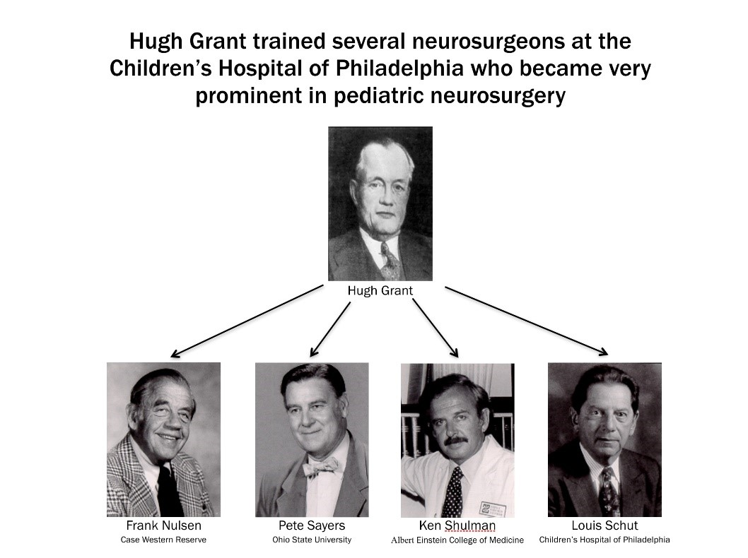 Pediatric Neurosurgery: The First Subspecialty | Neurosurgery